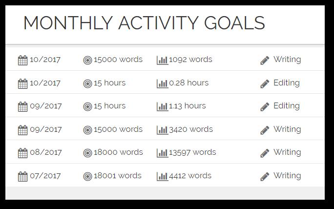 Goals Stats